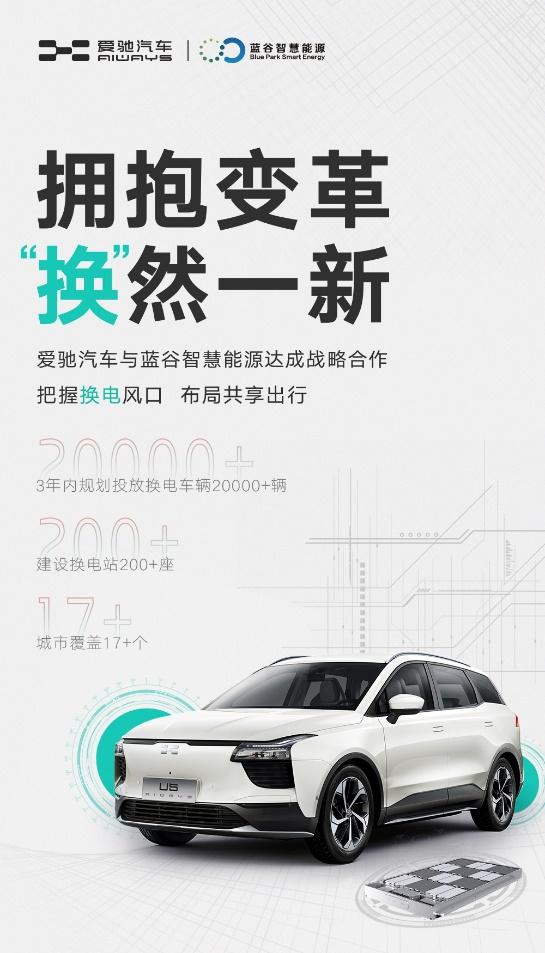 """拥抱变革 """"换""""然一新 爱驰汽车携手蓝谷智慧能源探索换电新模式"""